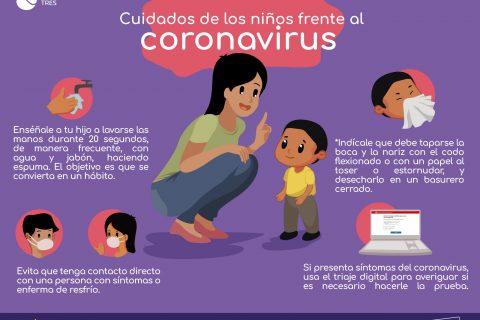 Estrategia frente al Coronavirus